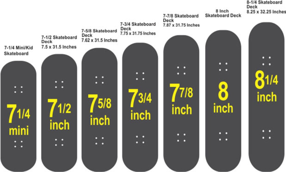 Best Skateboard Size For Beginner