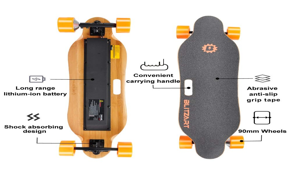 Blitzart Electric Skateboard Reviews